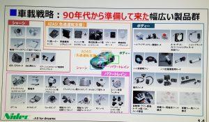 日本電産の車搭載戦略、株主向け資料